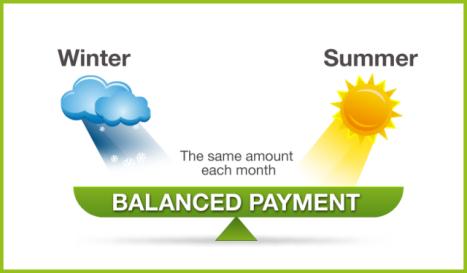 balanced_payment.png