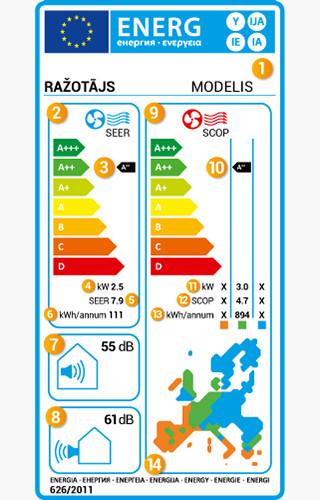 Gaisa kondicionieris ar dzesēšanas un sildīšanas funkciju