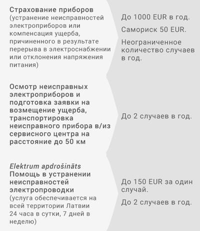 Elektrum_apdrosinats_tabula