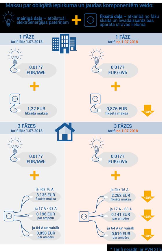 OIK infografiks
