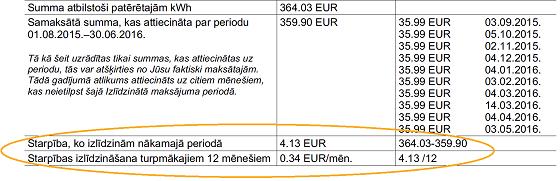 Izlīdzinātā maksājuma starpība